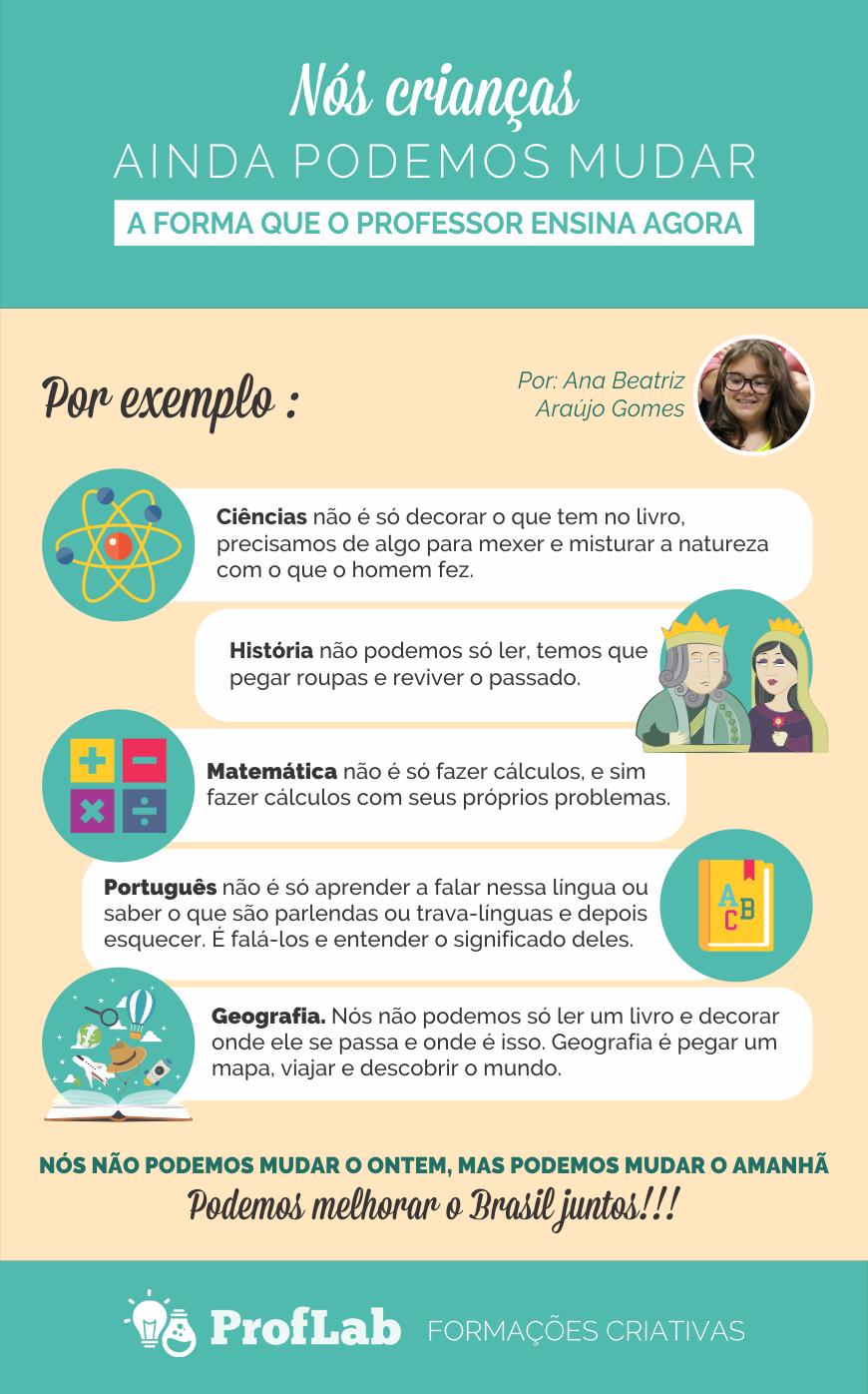 infografico-bia-educacao-criativa
